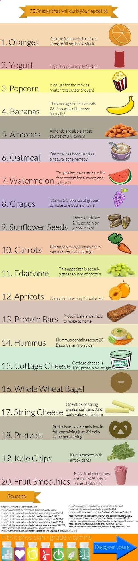 snacking health foods south africa