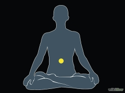 Working with Solar Plexus Chakra in Finding Your Truth